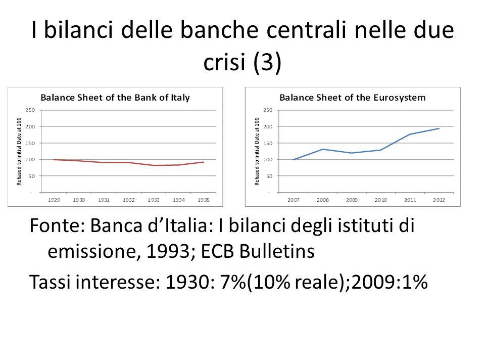 I bilanci delle banche centrali nelle due crisi (3) Fonte: Banca dItalia: I bilanci degli istituti di emissione, 1993; ECB Bulletins Tassi interesse: 1930: 7%(10% reale);2009:1%