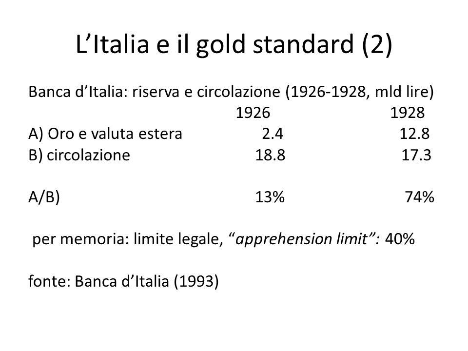 LItalia e il gold standard (2) Banca dItalia: riserva e circolazione (1926-1928, mld lire) 1926 1928 A) Oro e valuta estera 2.4 12.8 B) circolazione 18.8 17.3 A/B) 13% 74% per memoria: limite legale, apprehension limit: 40% fonte: Banca dItalia (1993)