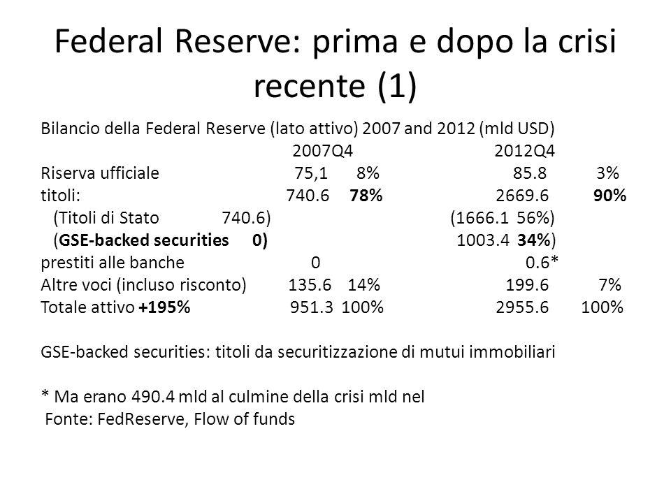 Federal Reserve: prima e dopo la crisi recente (1) Bilancio della Federal Reserve (lato attivo) 2007 and 2012 (mld USD) 2007Q4 2012Q4 Riserva ufficiale 75,1 8% 85.8 3% titoli: 740.6 78% 2669.6 90% (Titoli di Stato 740.6) (1666.1 56%) (GSE-backed securities 0) 1003.4 34%) prestiti alle banche 0 0.6* Altre voci (incluso risconto) 135.6 14% 199.6 7% Totale attivo +195% 951.3 100% 2955.6 100% GSE-backed securities: titoli da securitizzazione di mutui immobiliari * Ma erano 490.4 mld al culmine della crisi mld nel Fonte: FedReserve, Flow of funds