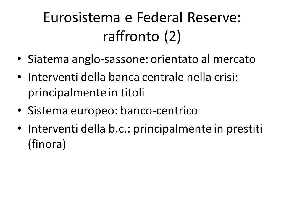 Eurosistema e Federal Reserve: raffronto (2) Siatema anglo-sassone: orientato al mercato Interventi della banca centrale nella crisi: principalmente in titoli Sistema europeo: banco-centrico Interventi della b.c.: principalmente in prestiti (finora)