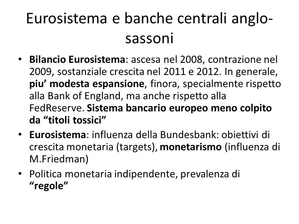 Eurosistema e banche centrali anglo- sassoni Bilancio Eurosistema: ascesa nel 2008, contrazione nel 2009, sostanziale crescita nel 2011 e 2012.