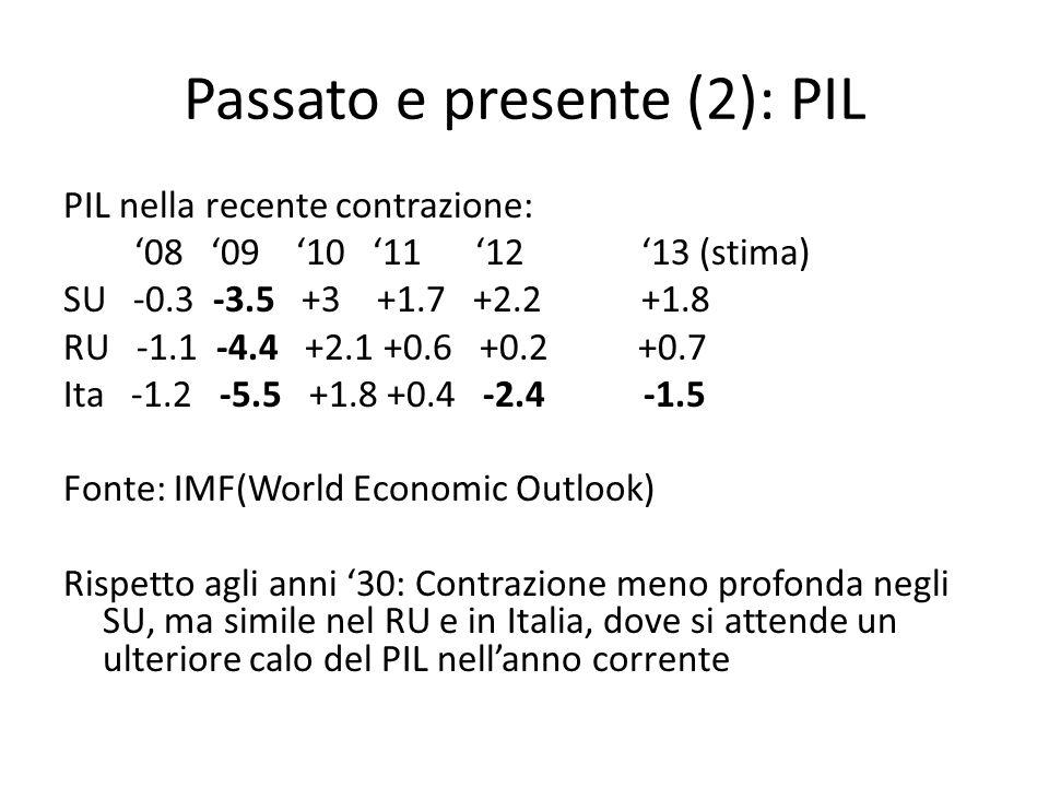 Passato e presente (2): PIL PIL nella recente contrazione: 08 09 10 11 12 13 (stima) SU -0.3 -3.5 +3 +1.7 +2.2 +1.8 RU -1.1 -4.4 +2.1 +0.6 +0.2 +0.7 Ita -1.2 -5.5 +1.8 +0.4 -2.4 -1.5 Fonte: IMF(World Economic Outlook) Rispetto agli anni 30: Contrazione meno profonda negli SU, ma simile nel RU e in Italia, dove si attende un ulteriore calo del PIL nellanno corrente