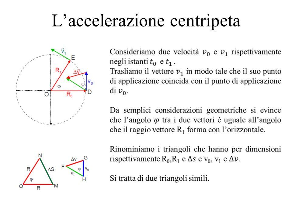 Laccelerazione centripeta