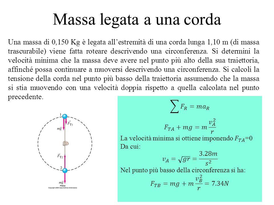 Massa legata a una corda Una massa di 0,150 Kg è legata allestremità di una corda lunga 1,10 m (di massa trascurabile) viene fatta roteare descrivendo