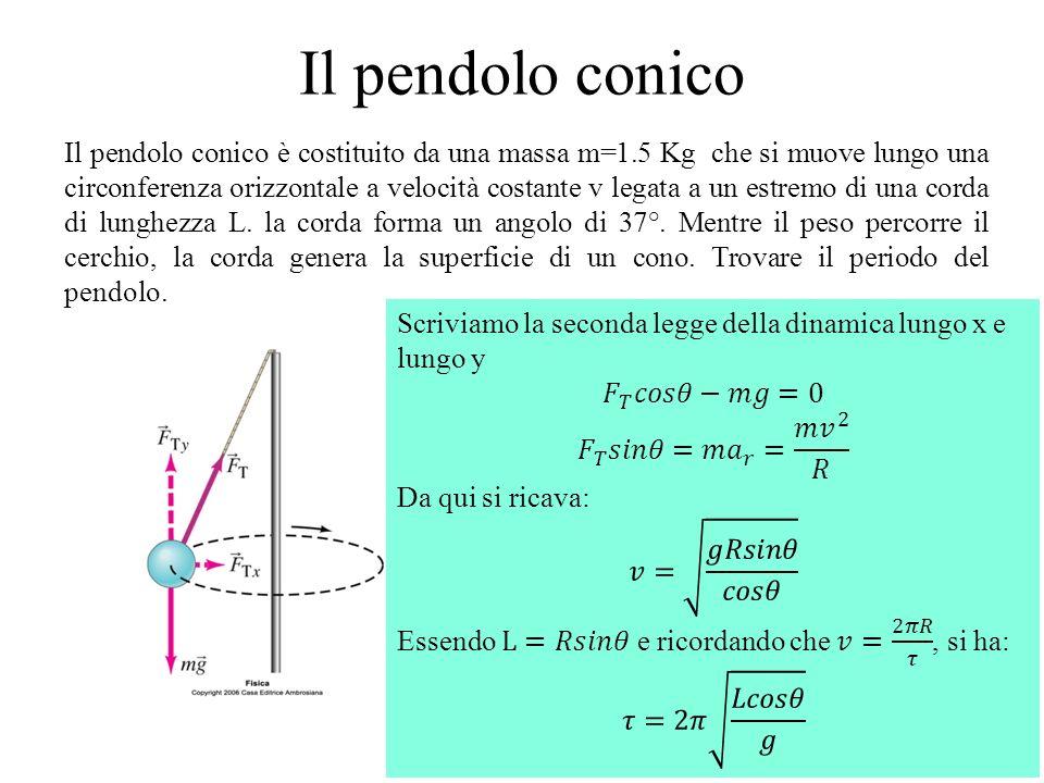 Il pendolo conico Il pendolo conico è costituito da una massa m=1.5 Kg che si muove lungo una circonferenza orizzontale a velocità costante v legata a