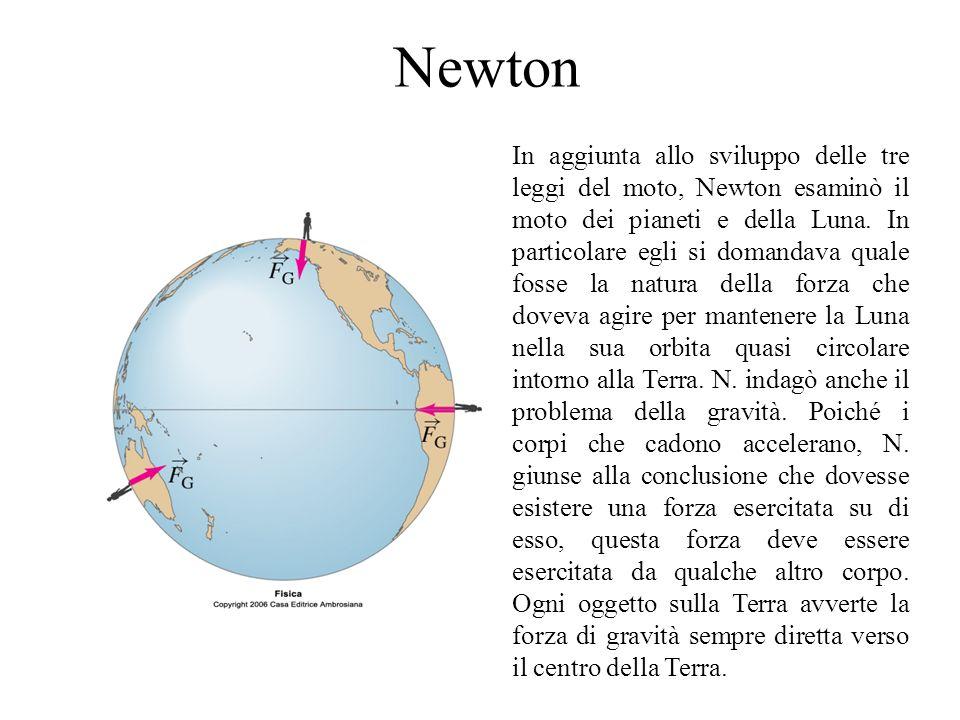 Newton In aggiunta allo sviluppo delle tre leggi del moto, Newton esaminò il moto dei pianeti e della Luna. In particolare egli si domandava quale fos