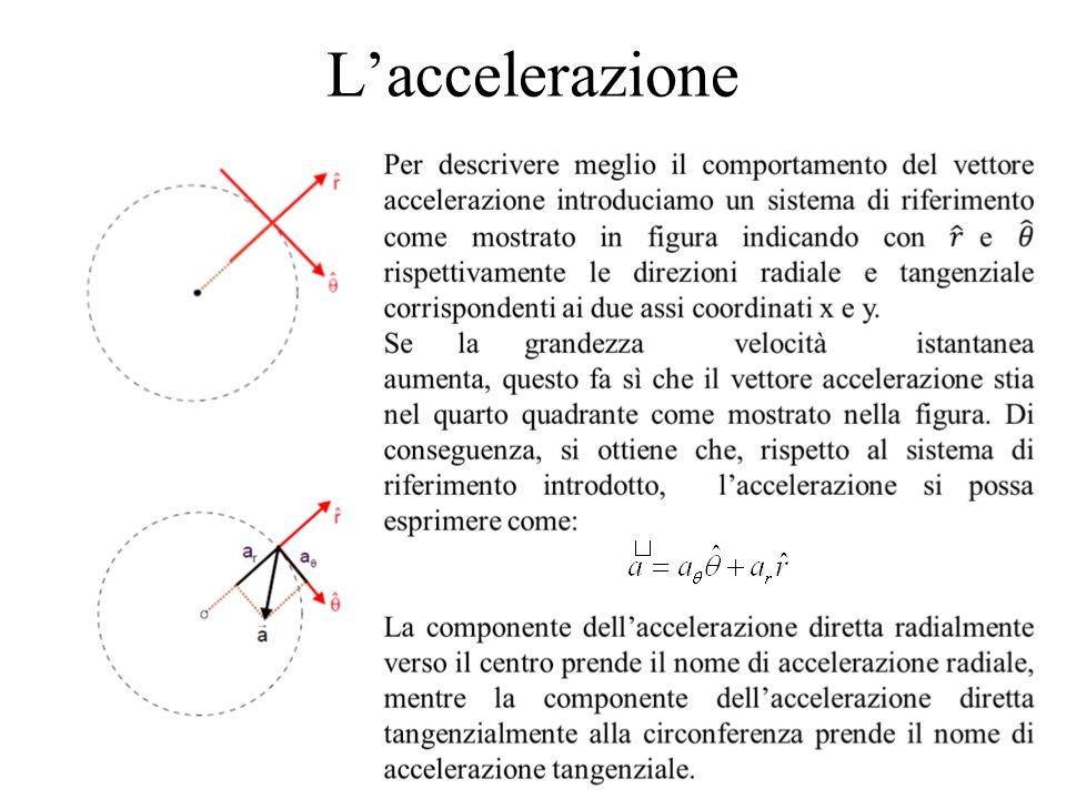 Laccelerazione