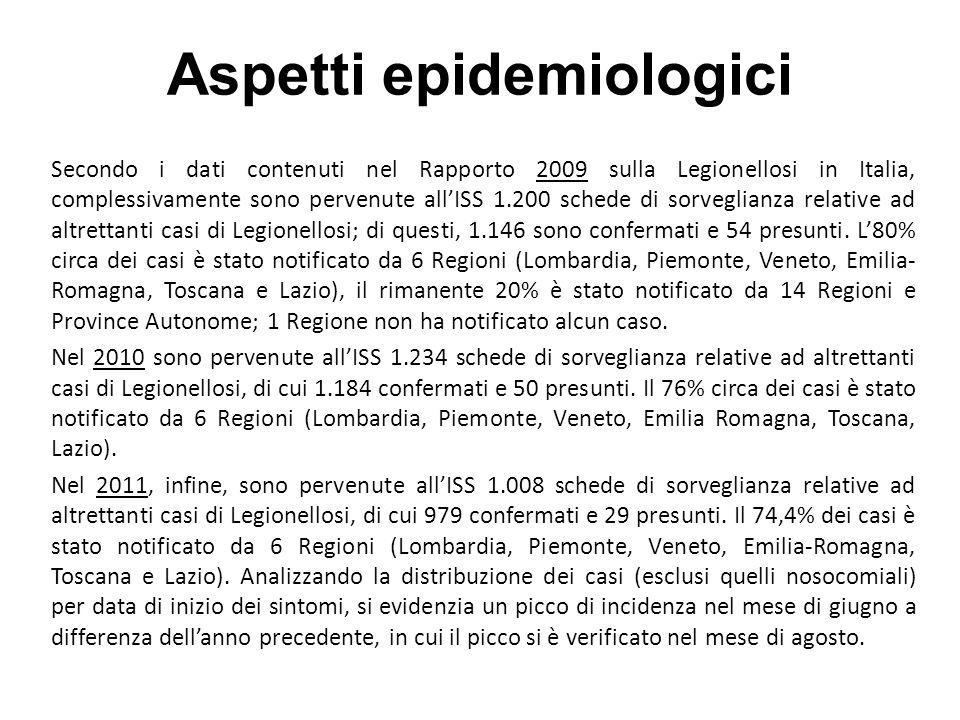 Aspetti epidemiologici Secondo i dati contenuti nel Rapporto 2009 sulla Legionellosi in Italia, complessivamente sono pervenute allISS 1.200 schede di