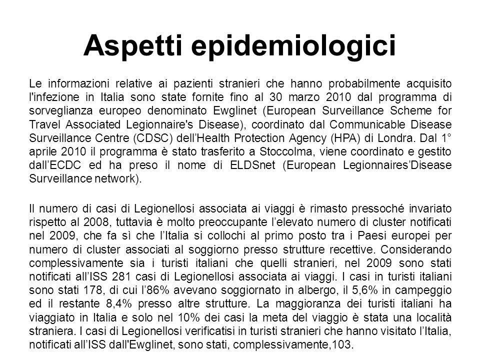 Aspetti epidemiologici Le informazioni relative ai pazienti stranieri che hanno probabilmente acquisito l'infezione in Italia sono state fornite fino