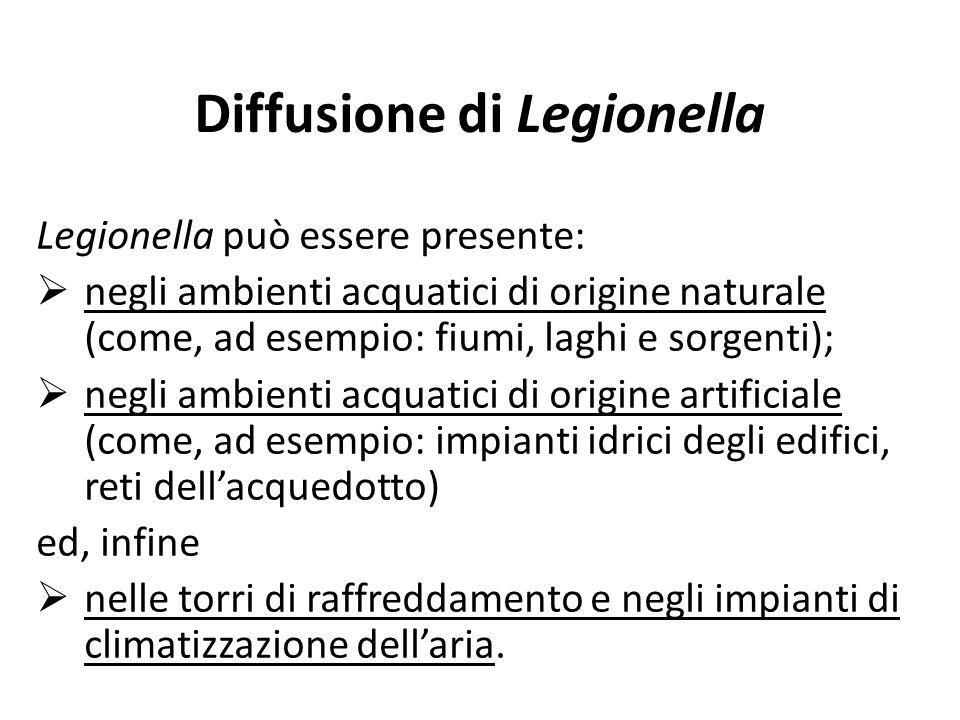 Diffusione di Legionella Legionella può essere presente: negli ambienti acquatici di origine naturale (come, ad esempio: fiumi, laghi e sorgenti); neg