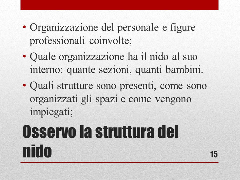 Osservo la struttura del nido Organizzazione del personale e figure professionali coinvolte; Quale organizzazione ha il nido al suo interno: quante se