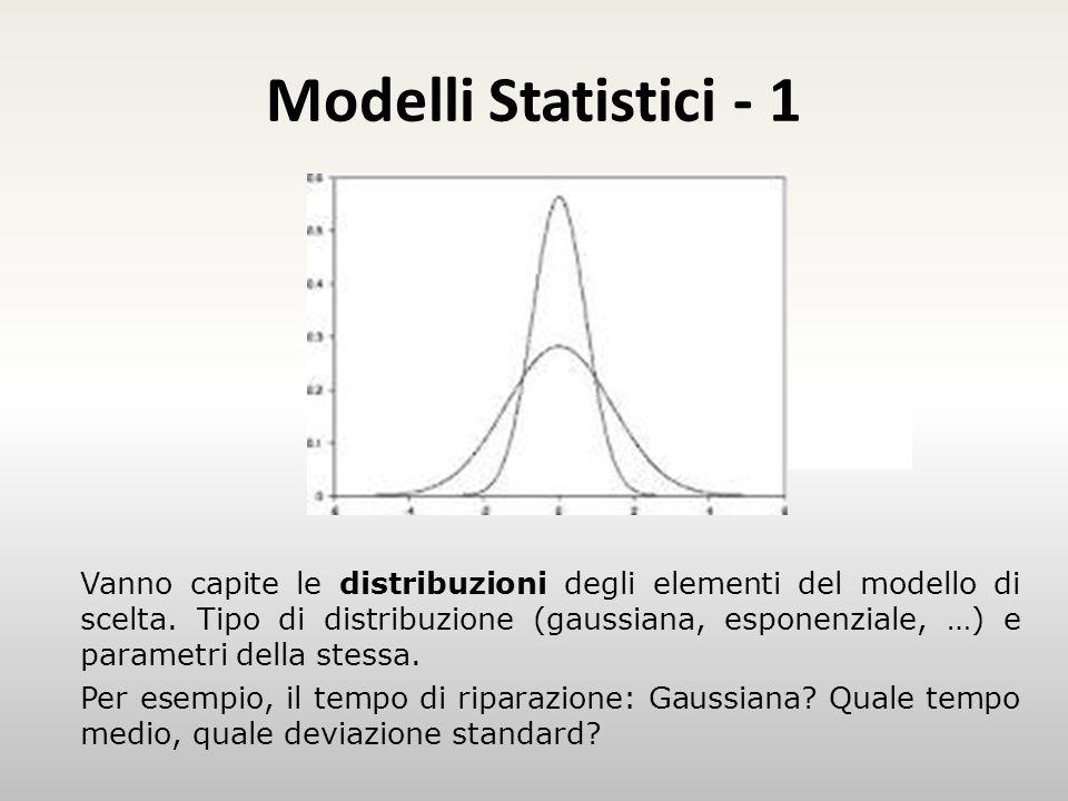 Modelli Statistici - 1 Esempio Vanno capite le distribuzioni degli elementi del modello di scelta.