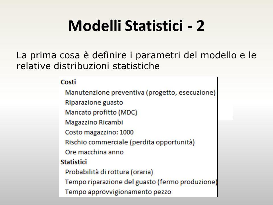 Modelli Statistici - 2 Esempio La prima cosa è definire i parametri del modello e le relative distribuzioni statistiche