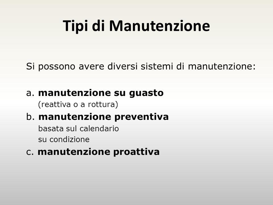 Tipi di Manutenzione Si possono avere diversi sistemi di manutenzione: a.