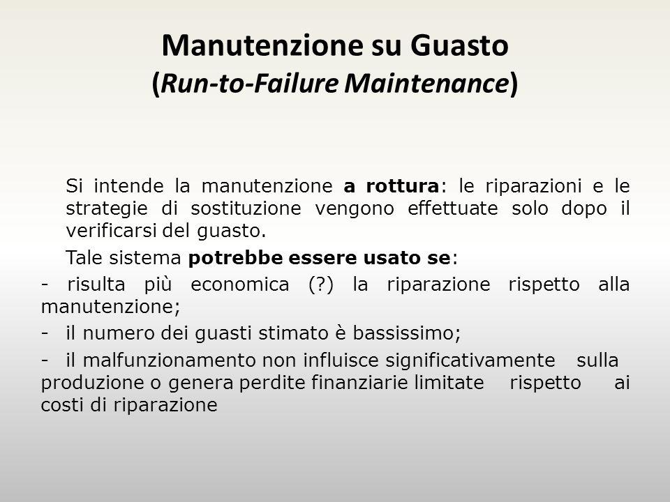 Manutenzione su Guasto (Run-to-Failure Maintenance) Si intende la manutenzione a rottura: le riparazioni e le strategie di sostituzione vengono effettuate solo dopo il verificarsi del guasto.