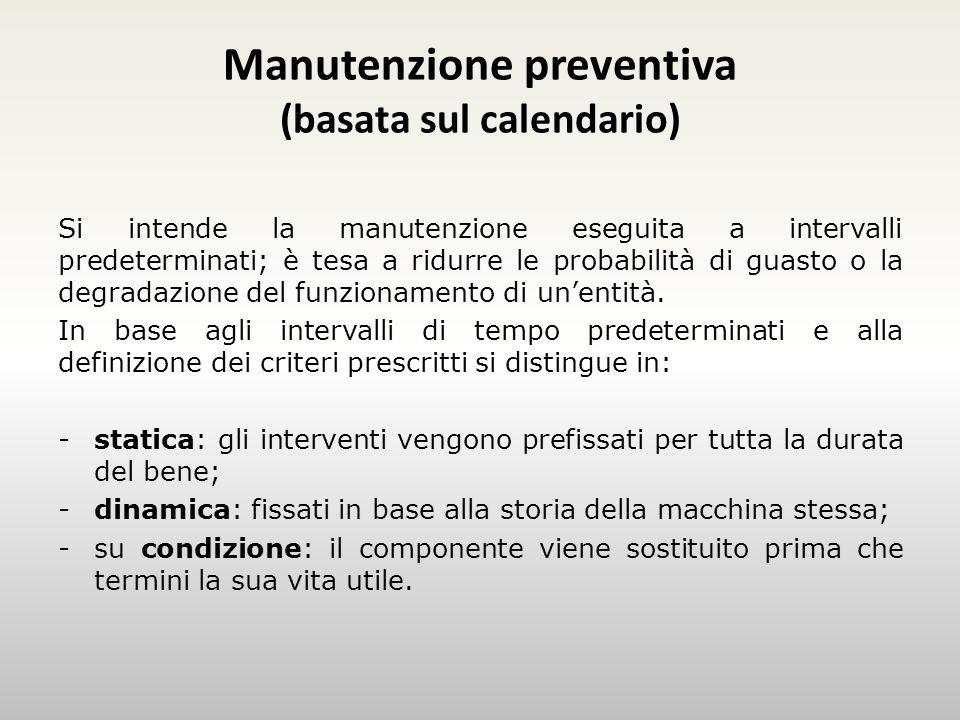Manutenzione preventiva (basata sul calendario) Si intende la manutenzione eseguita a intervalli predeterminati; è tesa a ridurre le probabilità di guasto o la degradazione del funzionamento di unentità.