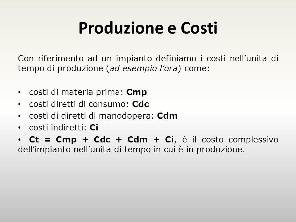 Produzione e Costi Con riferimento ad un impianto definiamo i costi nellunita di tempo di produzione (ad esempio lora) come: costi di materia prima: Cmp costi diretti di consumo: Cdc costi di diretti di manodopera: Cdm costi indiretti: Ci Ct = Cmp + Cdc + Cdm + Ci, è il costo complessivo dellimpianto nellunita di tempo in cui è in produzione.