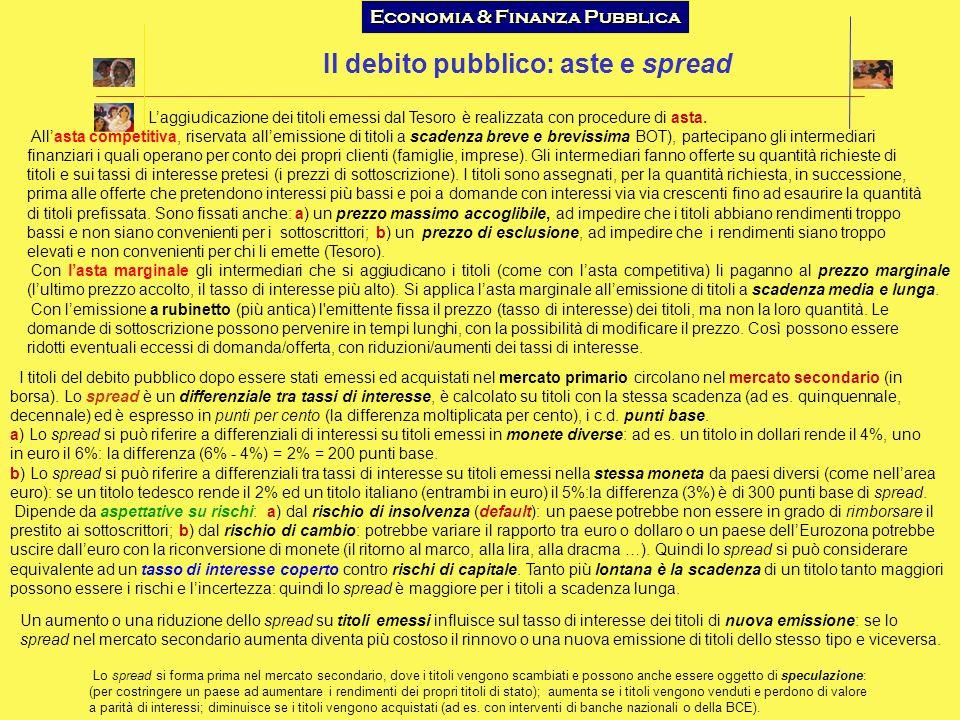 Economia & Finanza Pubblica Il debito pubblico: aste e spread I titoli del debito pubblico dopo essere stati emessi ed acquistati nel mercato primario circolano nel mercato secondario (in borsa).