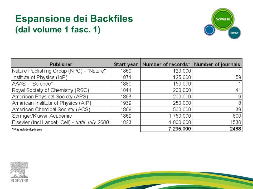 Espansione dei Backfiles (dal volume 1 fasc. 1)
