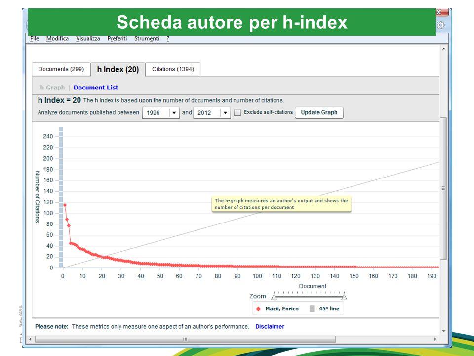 Scheda autore per h-index