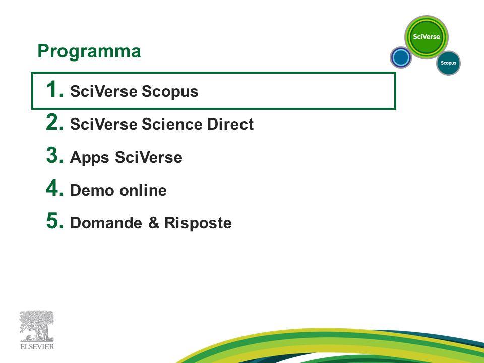 Programma 1. SciVerse Scopus 2. SciVerse Science Direct 3. Apps SciVerse 4. Demo online 5. Domande & Risposte