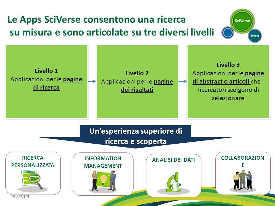 Le Apps SciVerse consentono una ricerca su misura e sono articolate su tre diversi livelli Livello 1 Applicazioni per le pagine di ricerca Livello 1 A