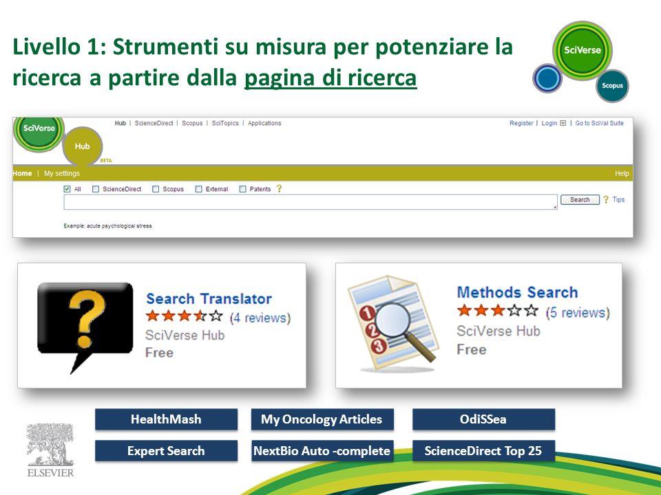 Livello 1: Strumenti su misura per potenziare la ricerca a partire dalla pagina di ricerca HealthMash Expert Search My Oncology Articles NextBio Auto