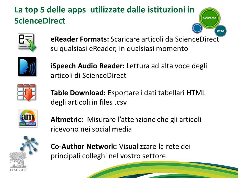 La top 5 delle apps utilizzate dalle istituzioni in ScienceDirect eReader Formats: Scaricare articoli da ScienceDirect su qualsiasi eReader, in qualsi