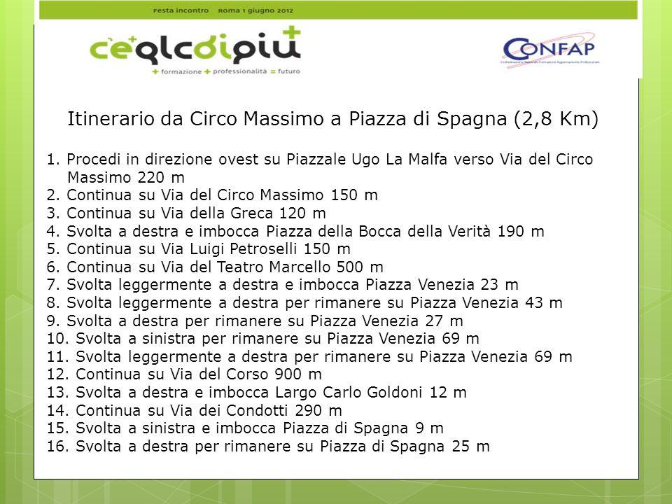 Itinerario da Circo Massimo a Piazza di Spagna (2,8 Km) 1.