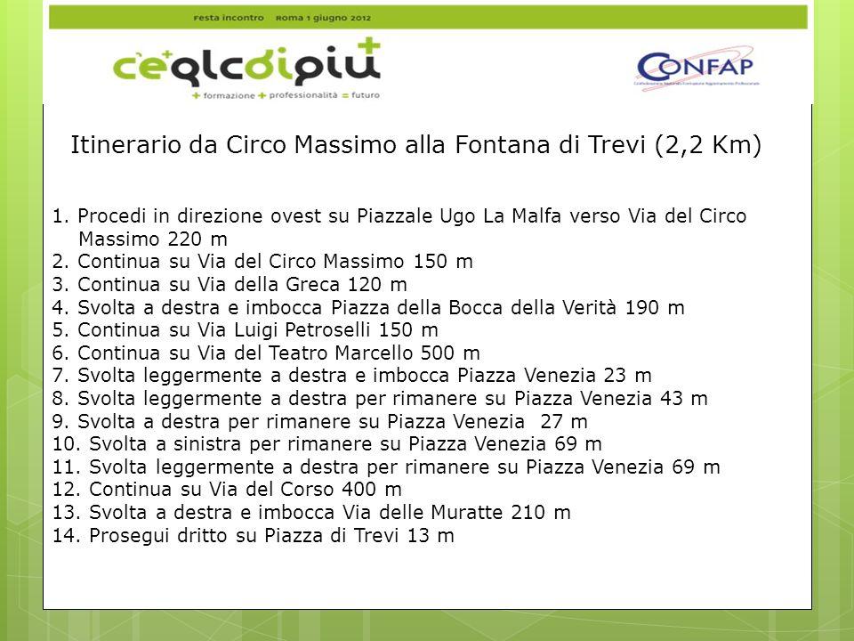 Itinerario da Circo Massimo alla Fontana di Trevi (2,2 Km) 1.