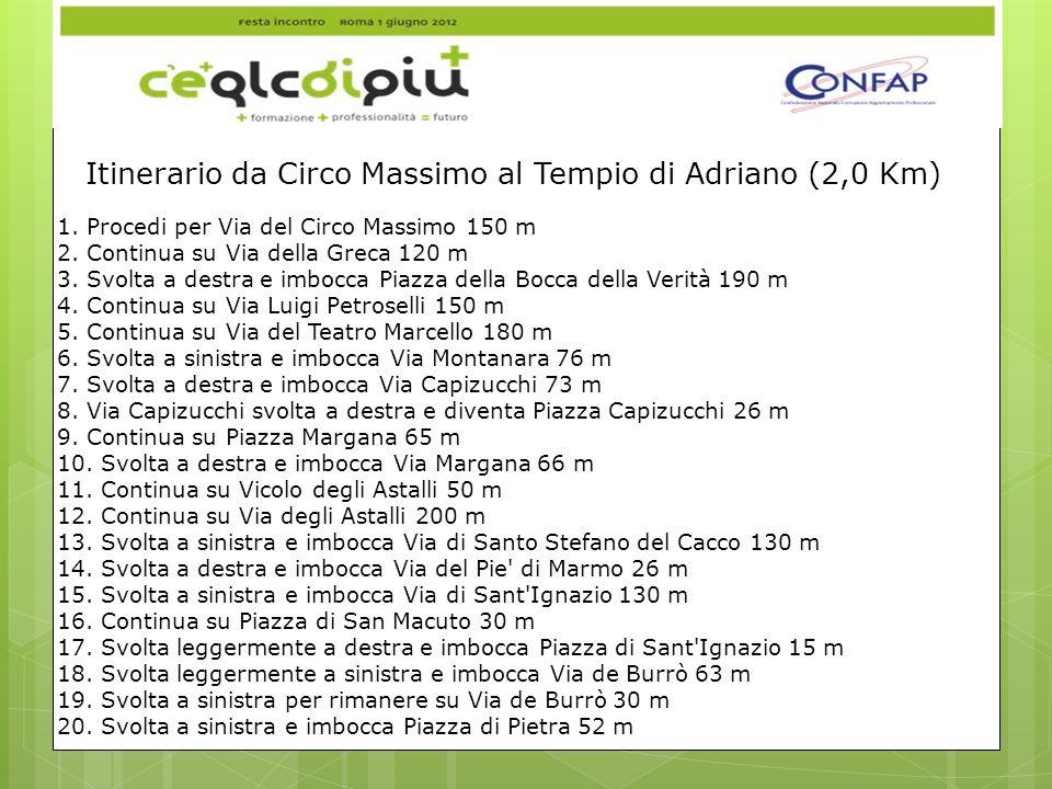 Itinerario da Circo Massimo al Tempio di Adriano (2,0 Km) 1.