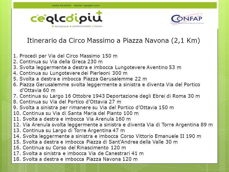 Itinerario da Circo Massimo a Piazza Navona (2,1 Km) 1.