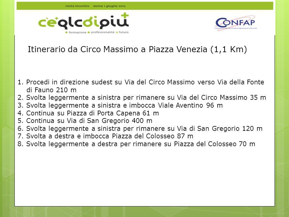 Itinerario da Circo Massimo a Piazza Venezia (1,1 Km) 1.