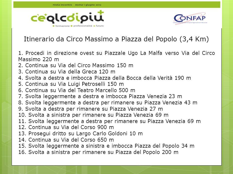 Itinerario da Circo Massimo a Piazza del Popolo (3,4 Km) 1.