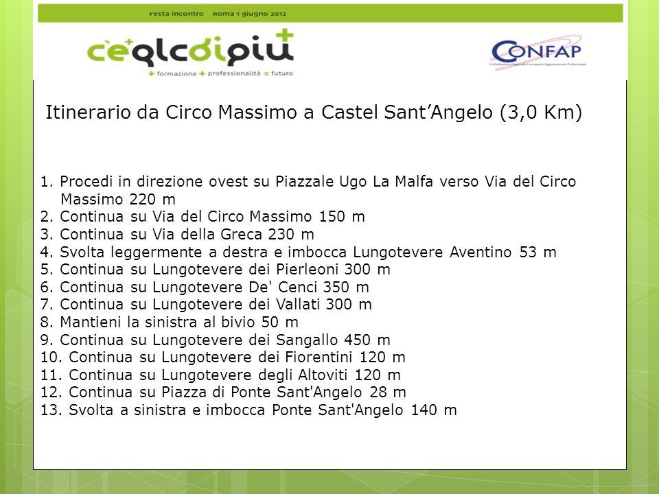 Itinerario da Circo Massimo a Castel SantAngelo (3,0 Km) 1.