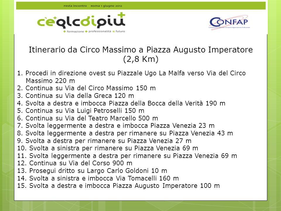 Itinerario da Circo Massimo a Campo de Fiori (1,8 Km) 1.