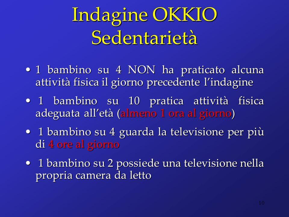 Indagine OKKIO Sedentarietà 1 bambino su 4 NON ha praticato alcuna attività fisica il giorno precedente lindagine1 bambino su 4 NON ha praticato alcun