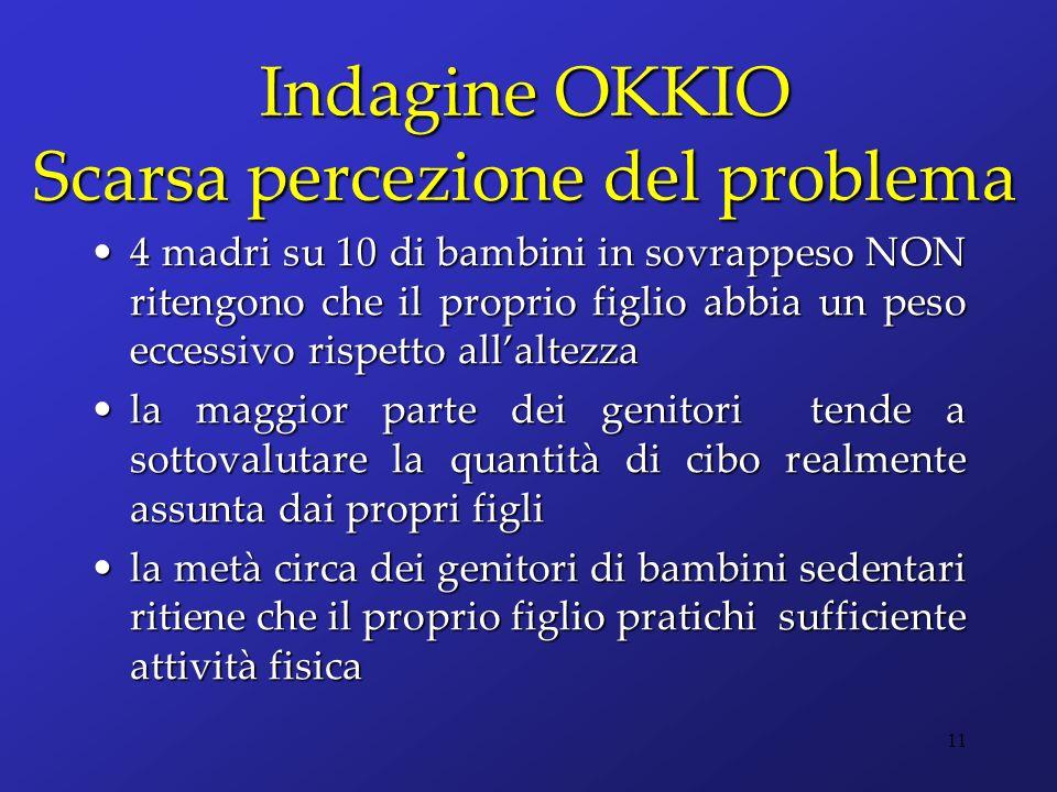 Indagine OKKIO Scarsa percezione del problema 4 madri su 10 di bambini in sovrappeso NON ritengono che il proprio figlio abbia un peso eccessivo rispe