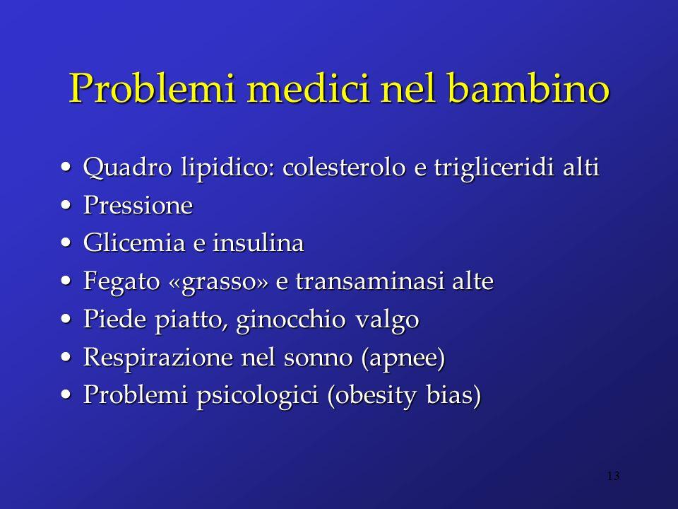 Problemi medici nel bambino Quadro lipidico: colesterolo e trigliceridi altiQuadro lipidico: colesterolo e trigliceridi alti PressionePressione Glicem