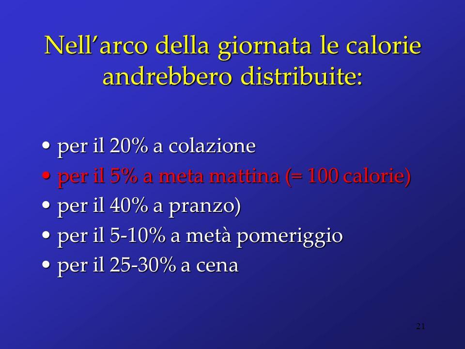 Nellarco della giornata le calorie andrebbero distribuite: per il 20% a colazioneper il 20% a colazione per il 5% a meta mattina (= 100 calorie)per il