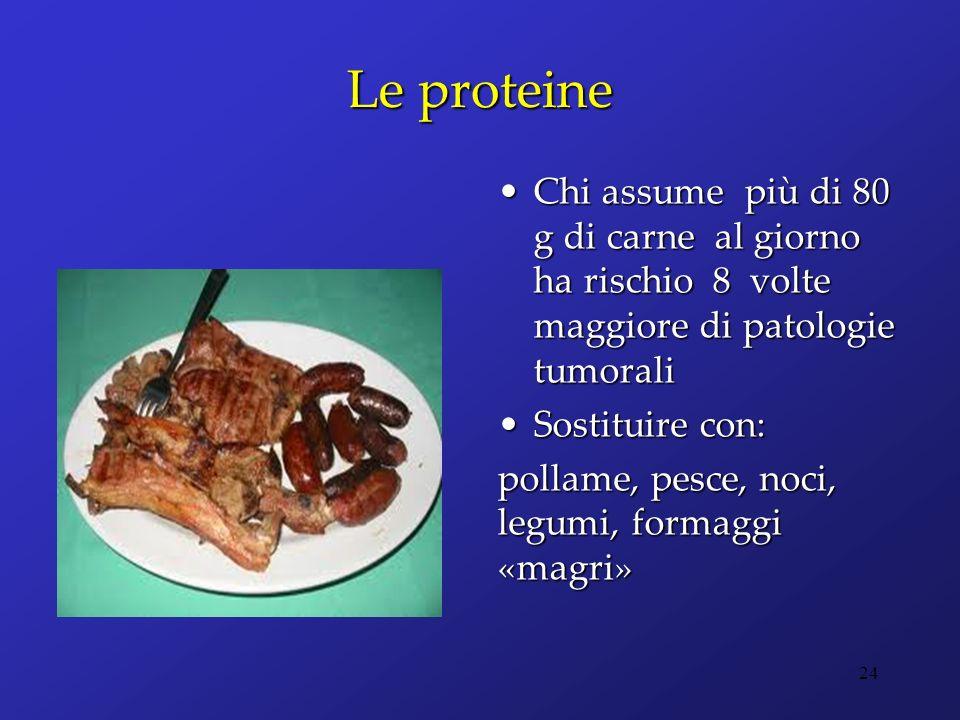 Le proteine Chi assume più di 80 g di carne al giorno ha rischio 8 volte maggiore di patologie tumoraliChi assume più di 80 g di carne al giorno ha ri