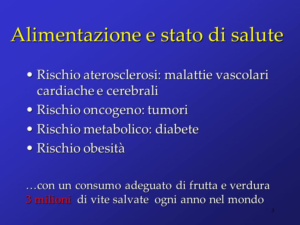Alimentazione e stato di salute Rischio aterosclerosi: malattie vascolari cardiache e cerebraliRischio aterosclerosi: malattie vascolari cardiache e c
