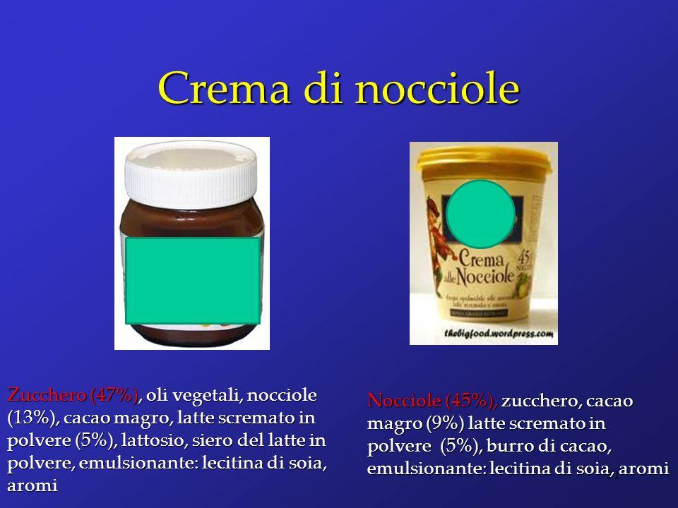 Crema di nocciole 31 Zucchero (47%), oli vegetali, nocciole (13%), cacao magro, latte scremato in polvere (5%), lattosio, siero del latte in polvere,