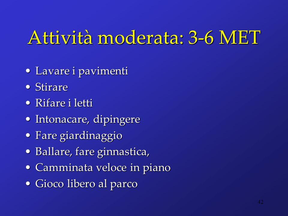Attività moderata: 3-6 MET Lavare i pavimentiLavare i pavimenti StirareStirare Rifare i lettiRifare i letti Intonacare, dipingereIntonacare, dipingere