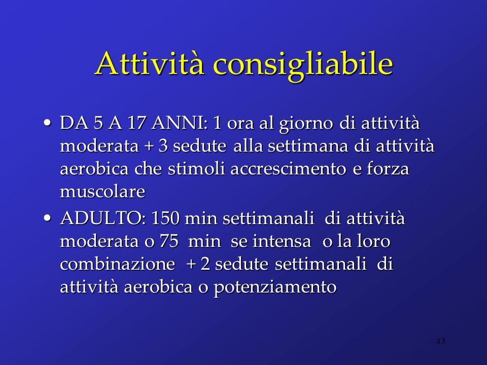 Attività consigliabile DA 5 A 17 ANNI: 1 ora al giornodi attività moderata + 3 sedute alla settimana di attività aerobica che stimoli accrescimento e