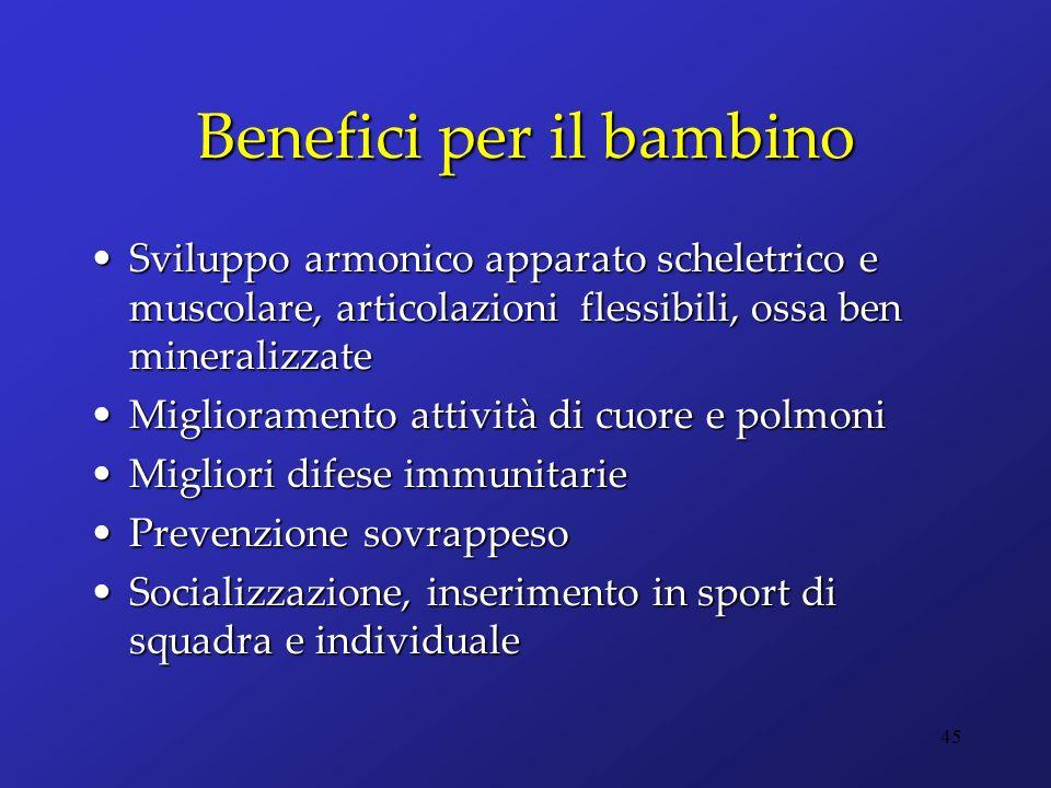 Benefici per il bambino Sviluppo armonico apparato scheletrico e muscolare, articolazioni flessibili, ossa ben mineralizzateSviluppo armonico apparato