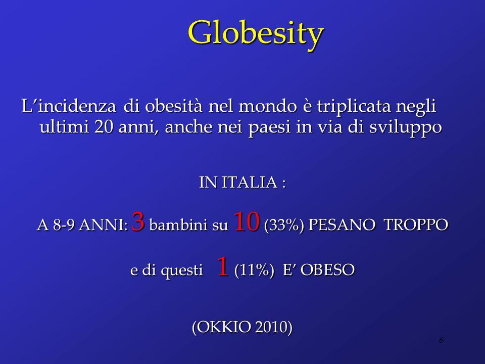 6 Globesity Lincidenza di obesità nel mondo è triplicata negli ultimi 20 anni, anche nei paesi in via di sviluppo IN ITALIA : A 8-9 ANNI: 3 bambini su