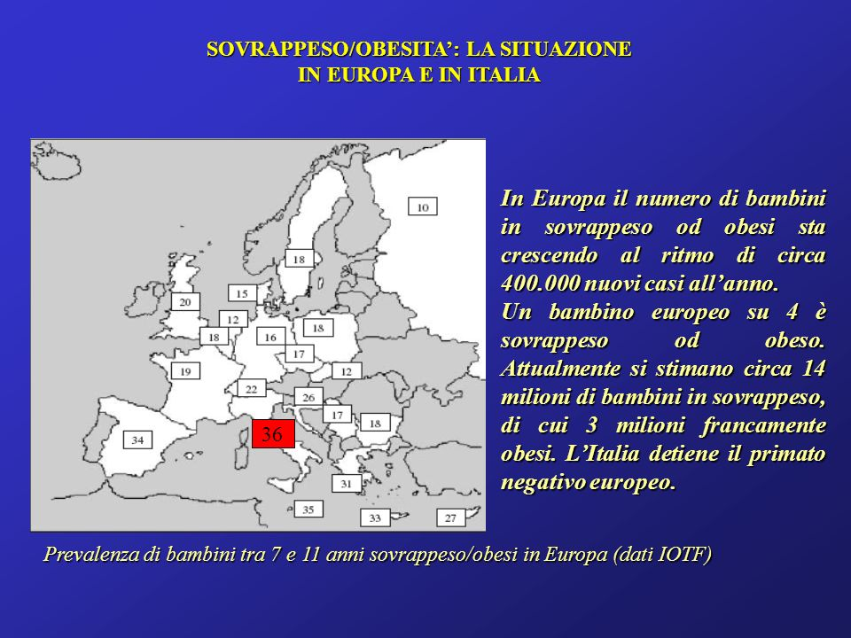 SOVRAPPESO/OBESITA: LA SITUAZIONE IN EUROPA E IN ITALIA 36 In Europa il numero di bambini in sovrappeso od obesi sta crescendo al ritmo di circa 400.0