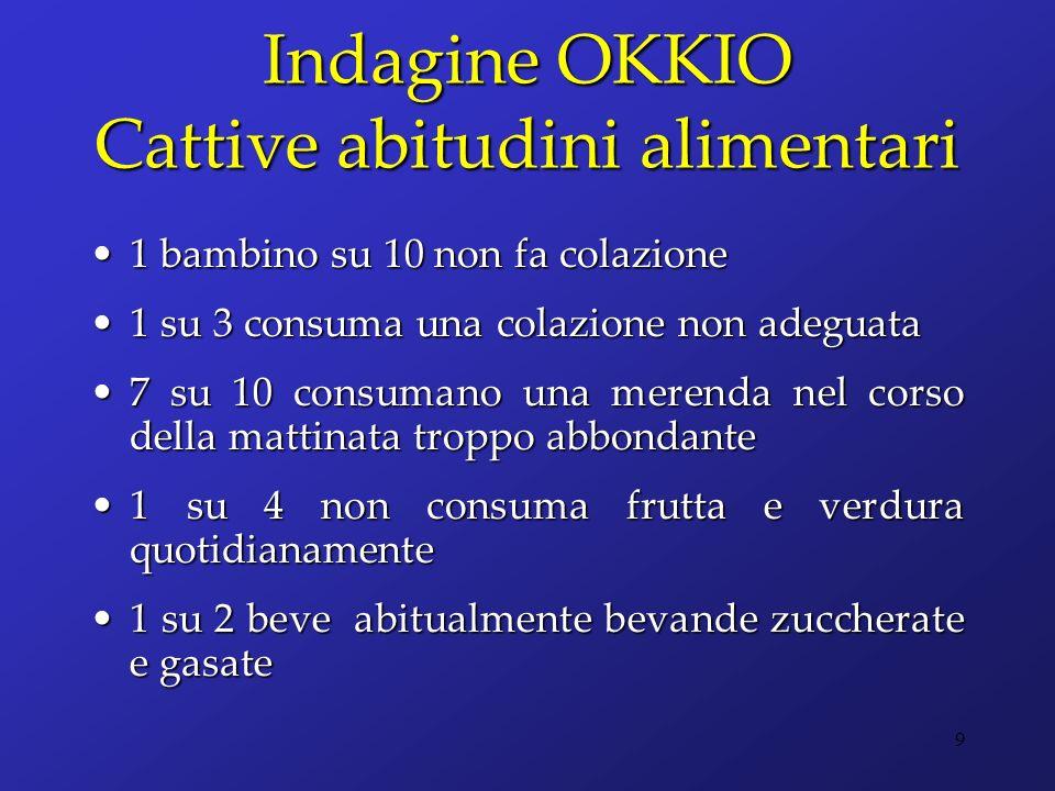 Indagine OKKIO Cattive abitudini alimentari 1 bambino su 10 non fa colazione1 bambino su 10 non fa colazione 1 su 3 consuma una colazione non adeguata