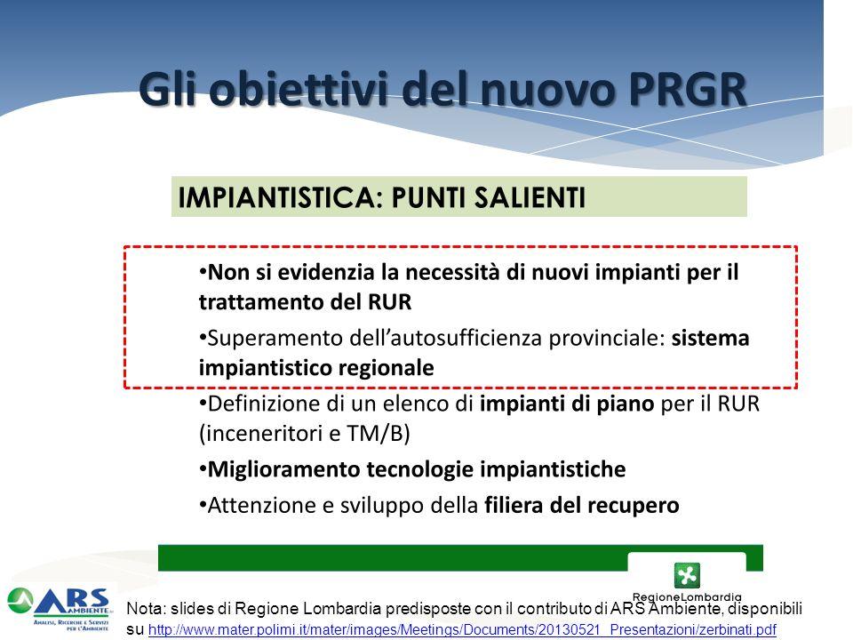 Gli obiettivi del nuovo PRGR Nota: slides di Regione Lombardia predisposte con il contributo di ARS Ambiente, disponibili su http://www.mater.polimi.i